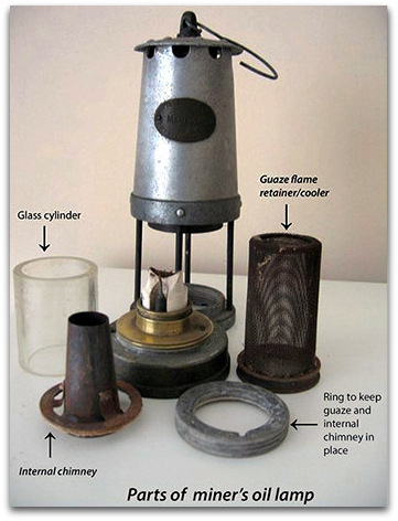 mine flame safety lamp
